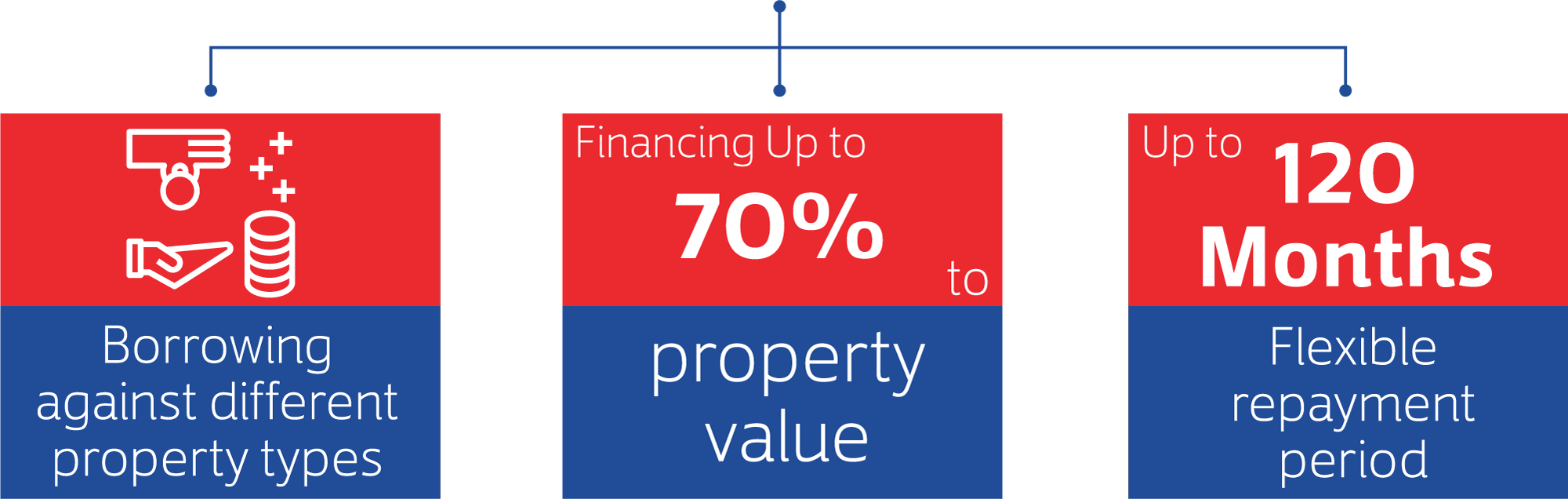 Loan-Against-Properties-feature.png