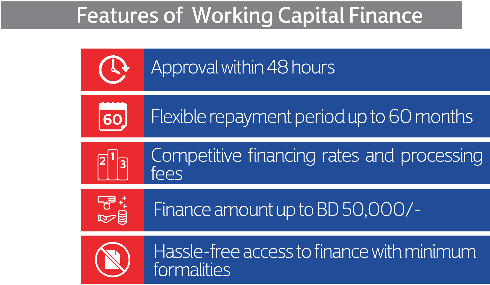 Working-Capital-Finance-feature.png